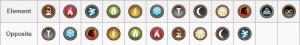 Dragon-City-Opposite-Elements